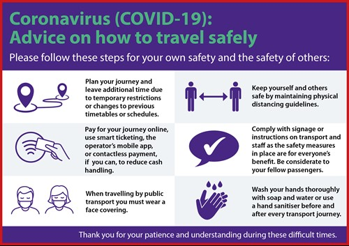 Coronavirus - Advice on how to travel safely