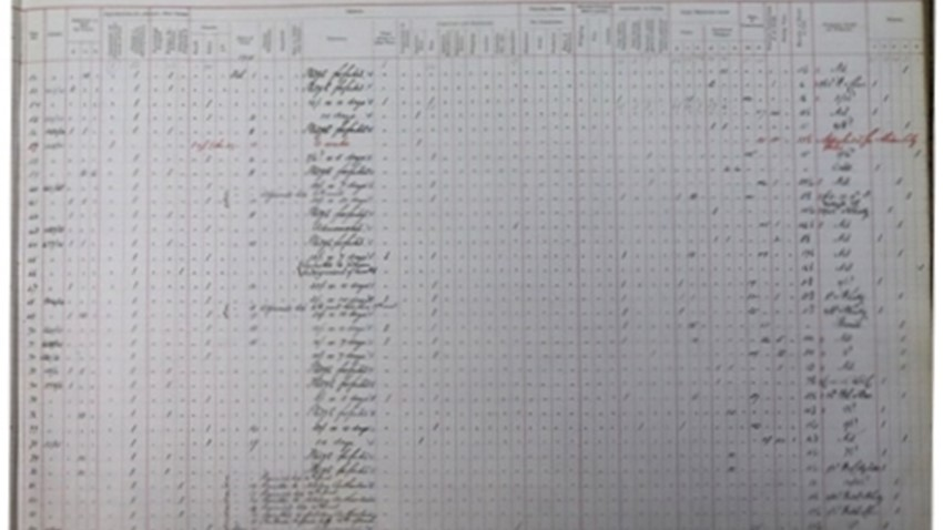 Image of crime register