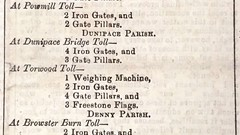 Toll Gates For Sale, Stirling Observer, 06 Jan 1881